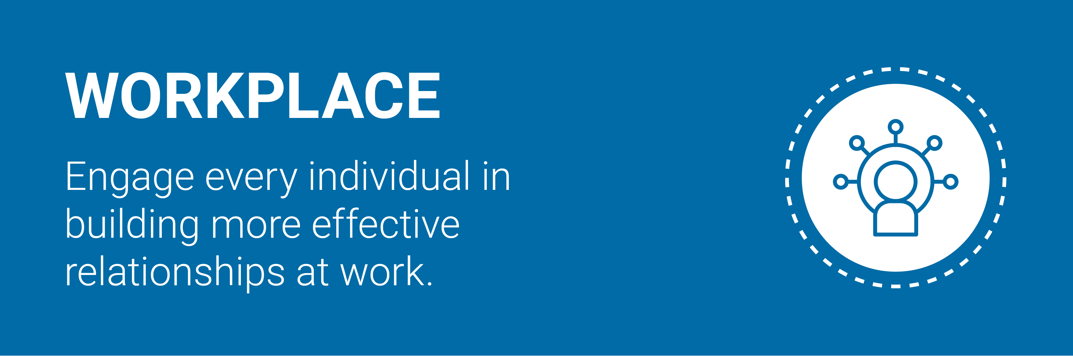 Everything DiSC Workplace Program.