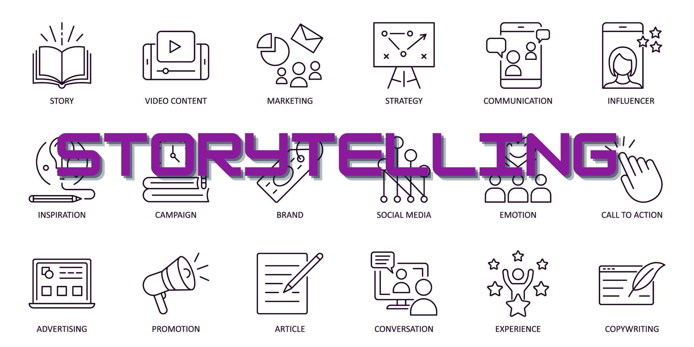Marketing icons such as: storytelling, video content, strategy, social media...etc.